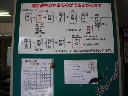 tougeikyousitu 09-001.JPG